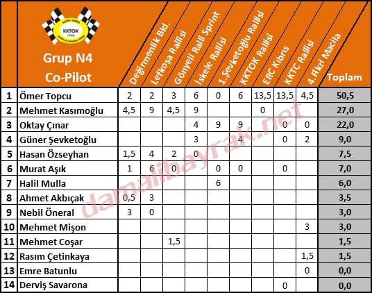 4-grup-n4-co-pilot-9
