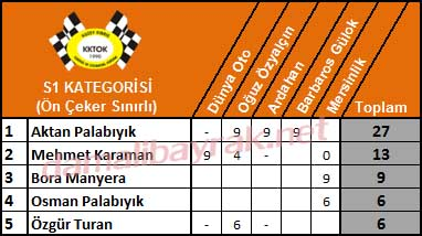 6-kategori-s1-5
