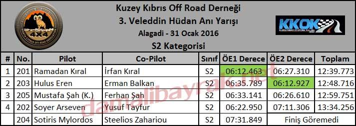 3-veleddin-hudan-off-road-s2