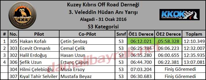3-veleddin-hudan-off-road-s3