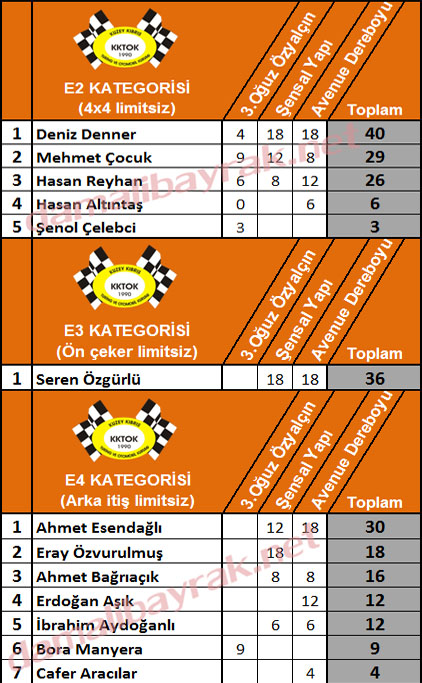 3-2016-tirmanma-e-kategorisi-3