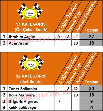 4-2016-tirmanma-s-kategorisi-3