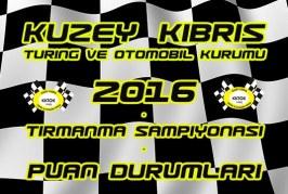 KKTC 2016 Tırmanma Şampiyonası Puan Durumları
