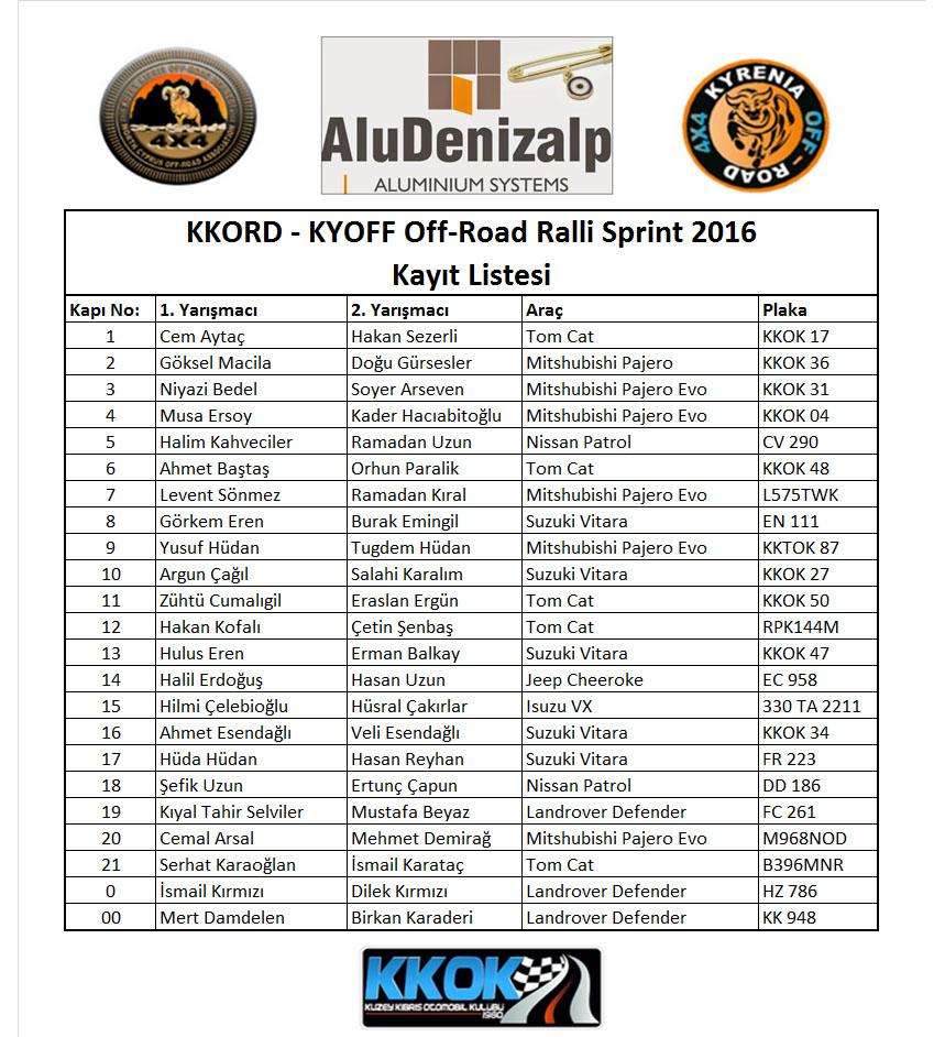 off-road-ralli-sprint-te-21-ekip-yarisacak1
