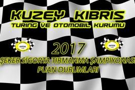KKTC 2017 Tırmanma Şampiyonası Puan Durumları