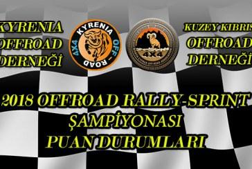 KYOFF-KKORD 2018 Offroad Rally-Sprint Puan Durumları